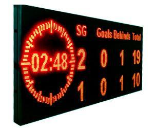 scoreboard_full_matrix