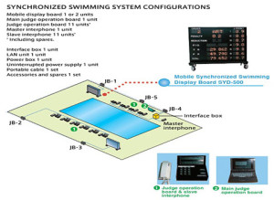 swimming_timing_9