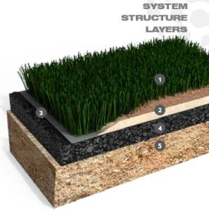 sythetic_grass_polygras-rs-240